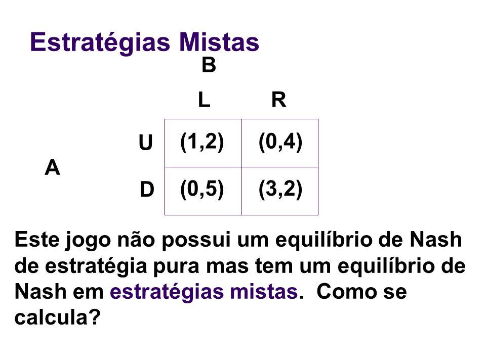 Estratégias Mistas B L R U (1,2) (0,4) A D (0,5) (3,2)