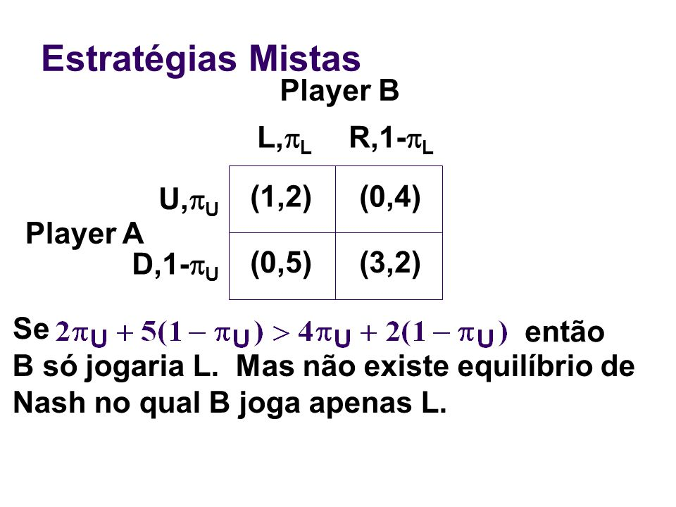 Estratégias Mistas Player B L,pL R,1-pL U,pU (1,2) (0,4) Player A