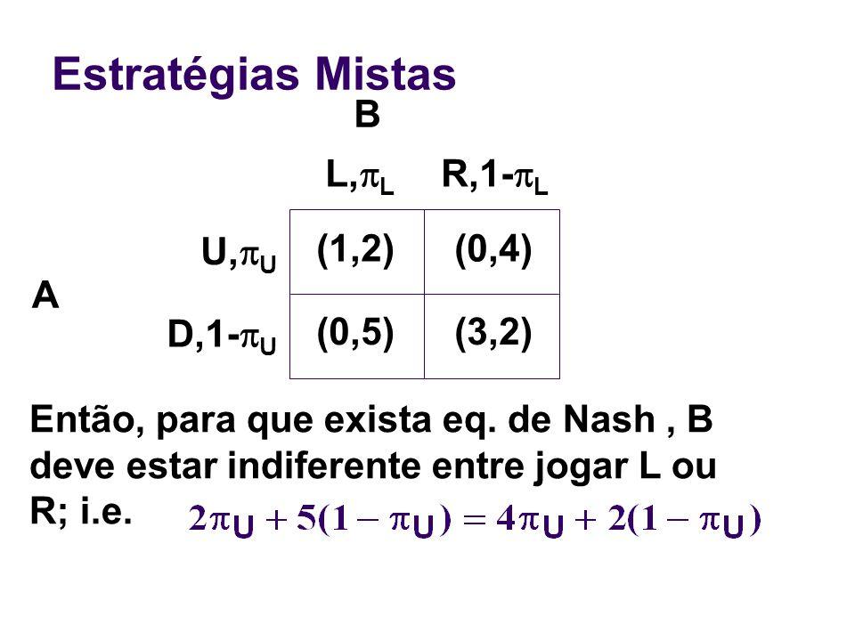 Estratégias Mistas B L,pL R,1-pL U,pU (1,2) (0,4) A D,1-pU (0,5) (3,2)