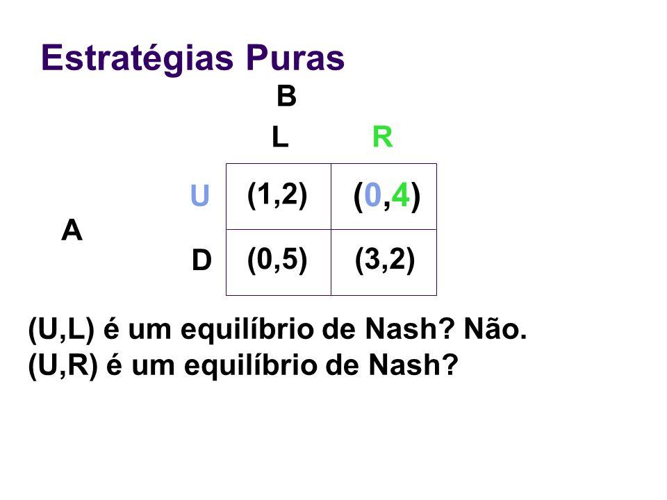 Estratégias Puras (0,4) B L R U (1,2) A D (0,5) (3,2)