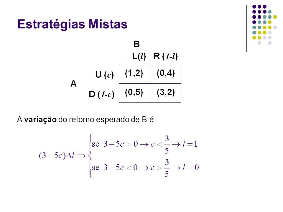 Estratégias Mistas A variação do retorno esperado de B é:
