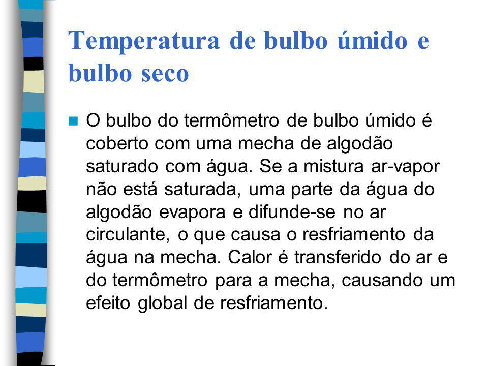 Temperatura de bulbo úmido e bulbo seco