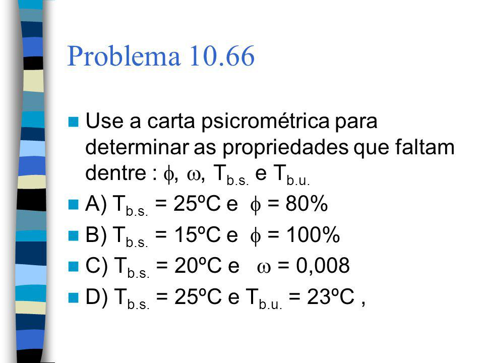 Problema 10.66 Use a carta psicrométrica para determinar as propriedades que faltam dentre :, , Tb.s. e Tb.u.