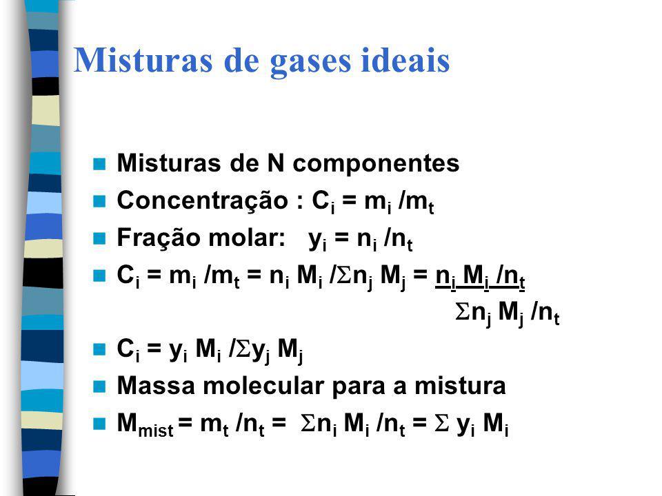 Misturas de gases ideais