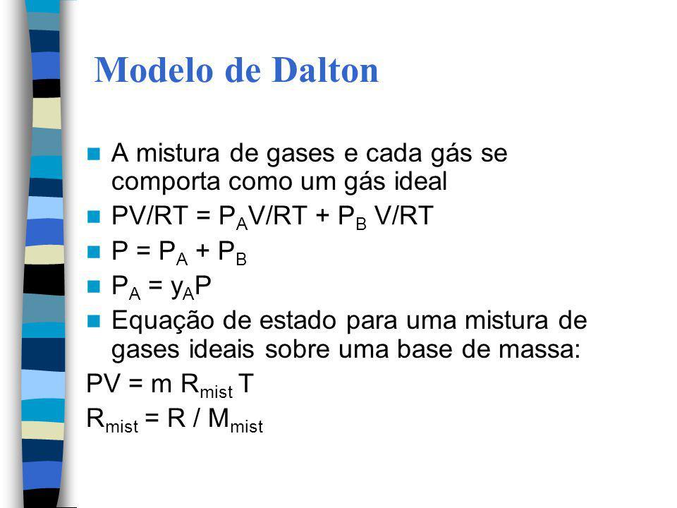 Modelo de Dalton A mistura de gases e cada gás se comporta como um gás ideal. PV/RT = PAV/RT + PB V/RT.