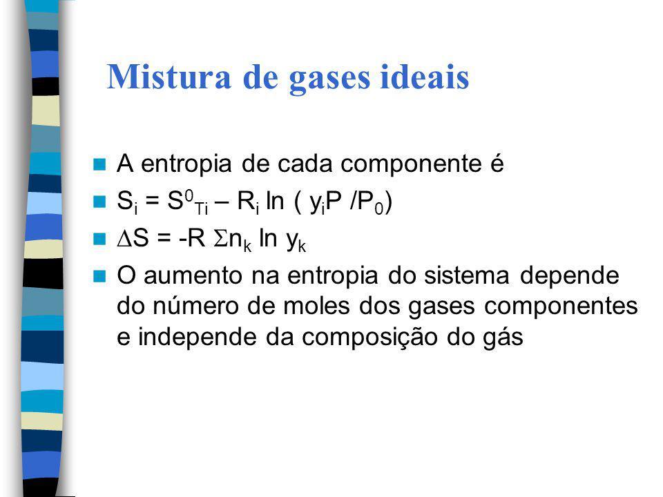 Mistura de gases ideais