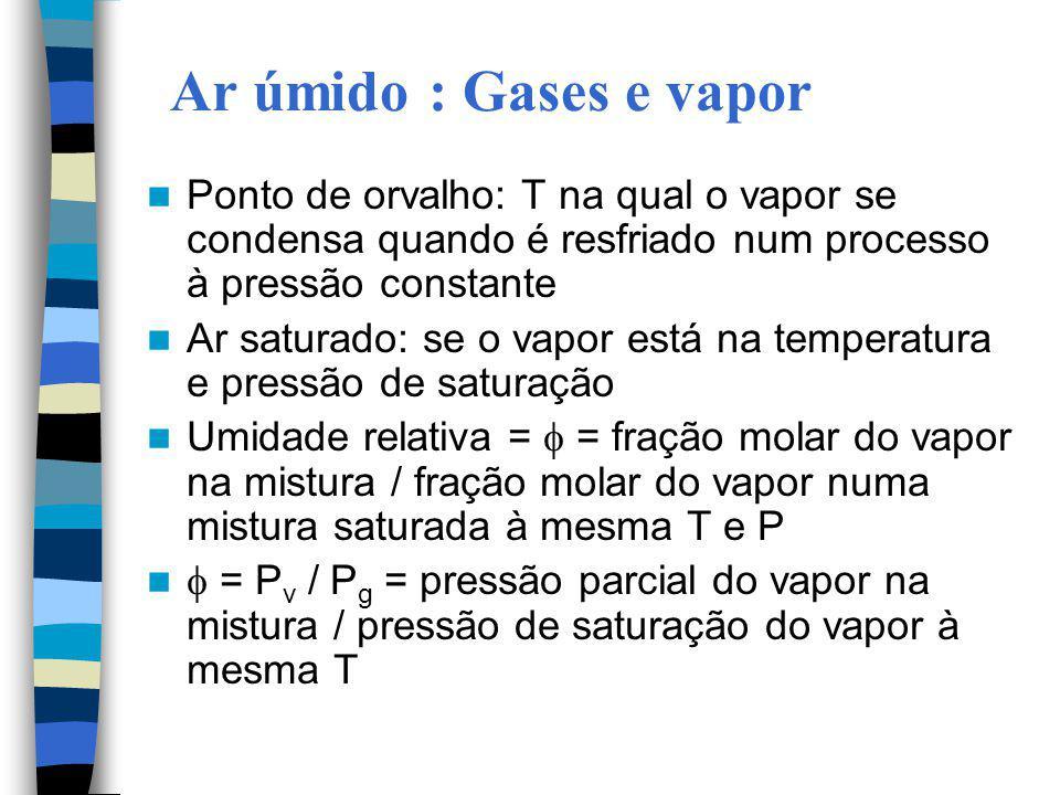 Ar úmido : Gases e vapor Ponto de orvalho: T na qual o vapor se condensa quando é resfriado num processo à pressão constante.