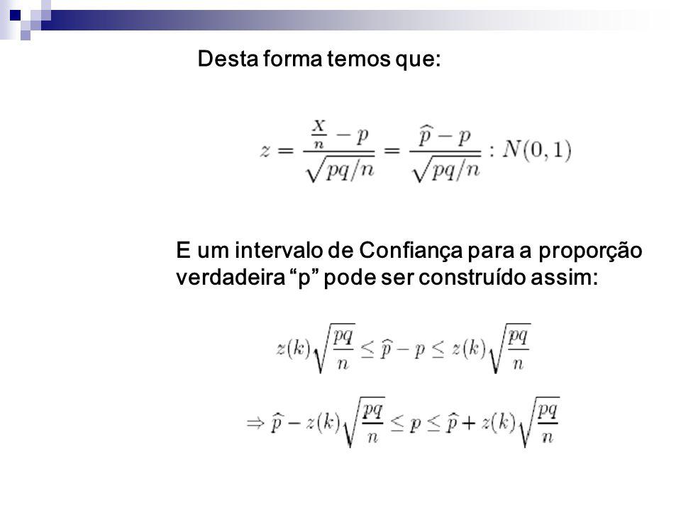 Desta forma temos que: E um intervalo de Confiança para a proporção verdadeira p pode ser construído assim: