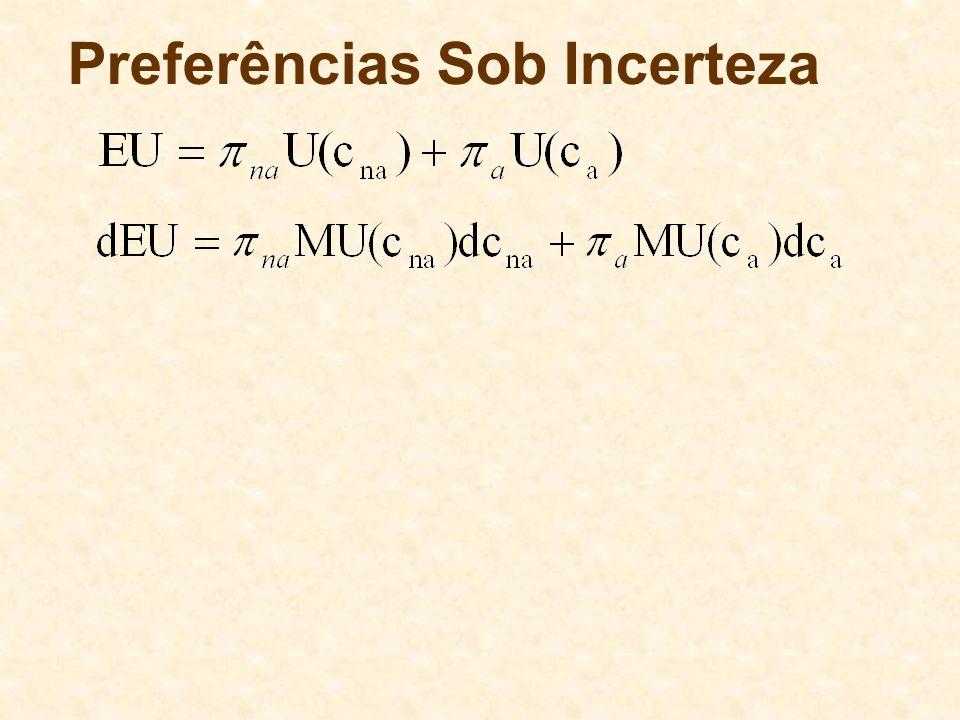 Preferências Sob Incerteza