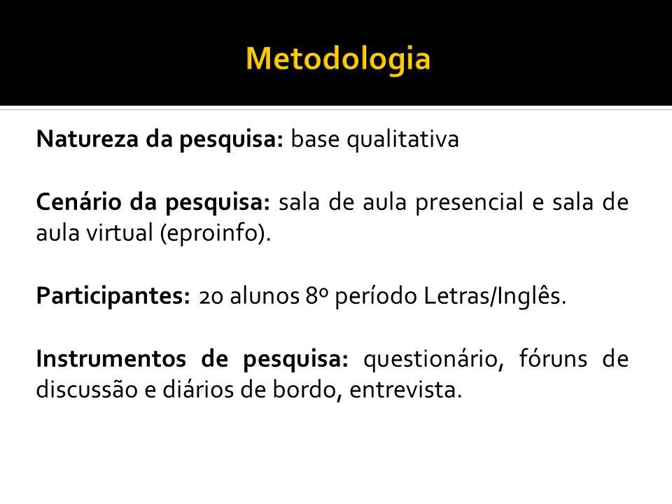 Metodologia Natureza da pesquisa: base qualitativa