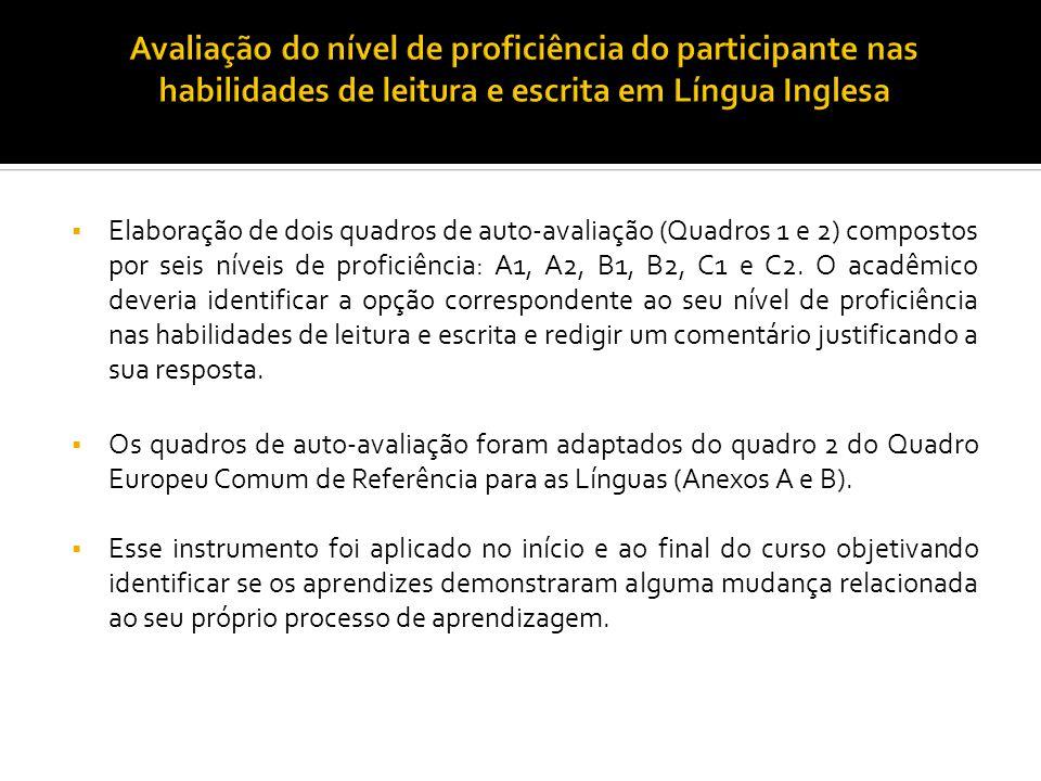 Avaliação do nível de proficiência do participante nas habilidades de leitura e escrita em Língua Inglesa