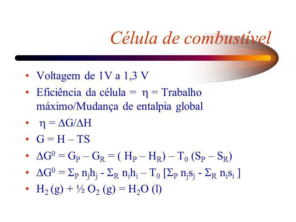 Célula de combustível Voltagem de 1V a 1,3 V