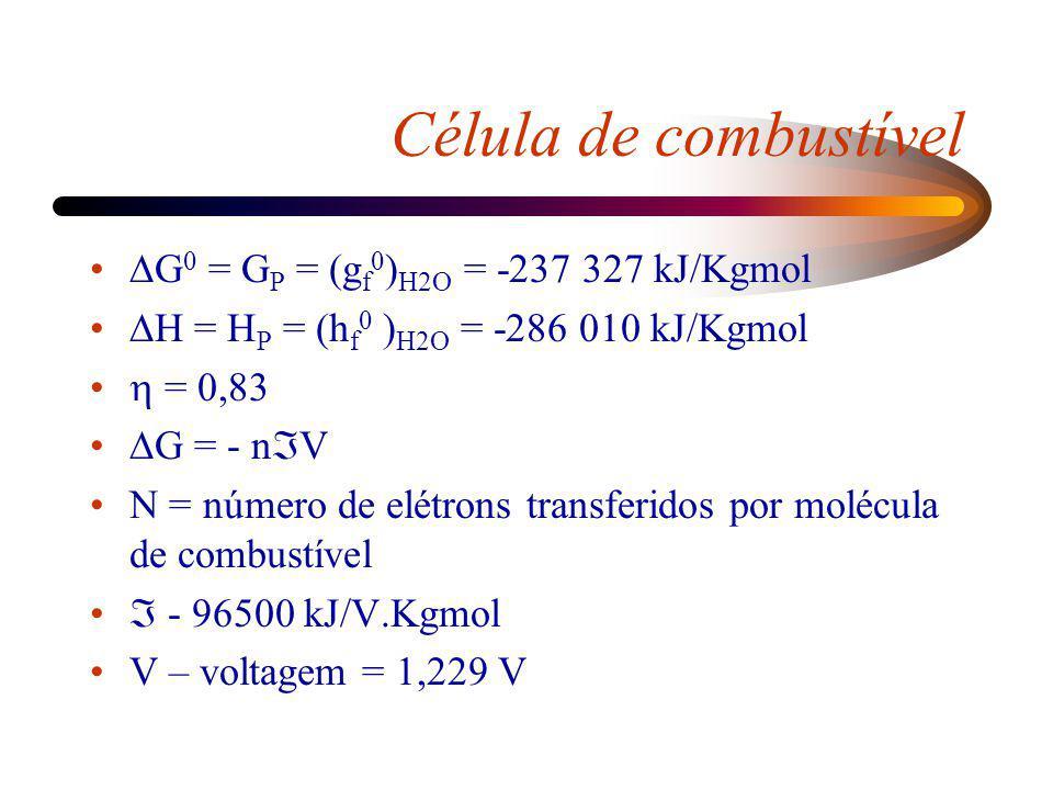 Célula de combustível G0 = GP = (gf0)H2O = -237 327 kJ/Kgmol