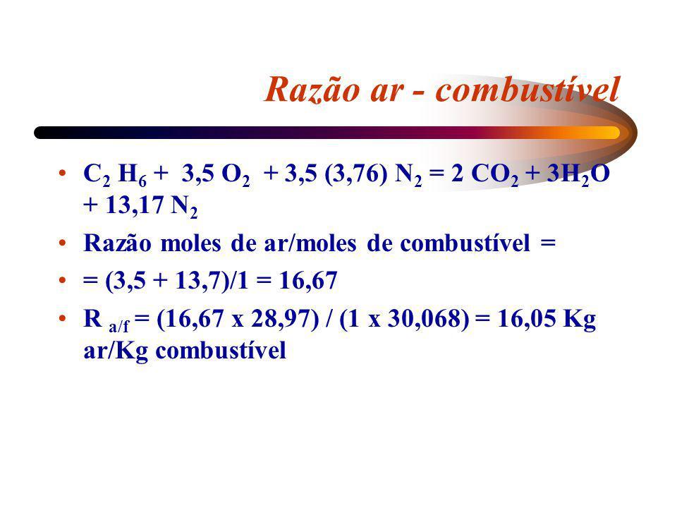 Razão ar - combustível C2 H6 + 3,5 O2 + 3,5 (3,76) N2 = 2 CO2 + 3H2O + 13,17 N2. Razão moles de ar/moles de combustível =