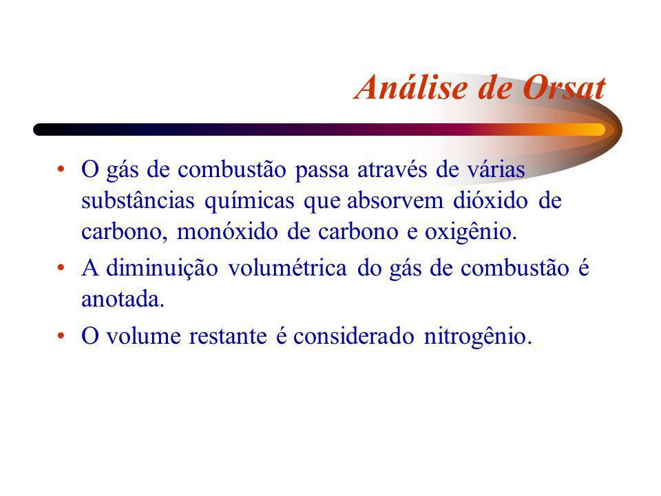 Análise de Orsat O gás de combustão passa através de várias substâncias químicas que absorvem dióxido de carbono, monóxido de carbono e oxigênio.