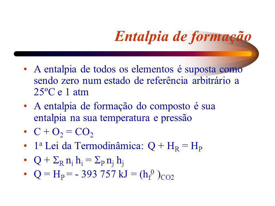 Entalpia de formação A entalpia de todos os elementos é suposta como sendo zero num estado de referência arbitrário a 25ºC e 1 atm.