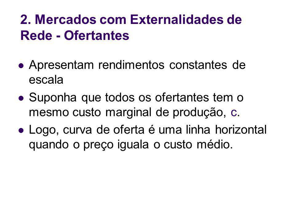 2. Mercados com Externalidades de Rede - Ofertantes
