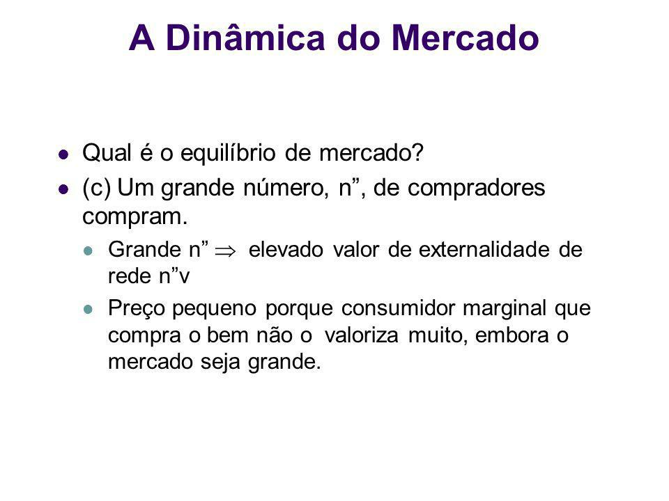 A Dinâmica do Mercado Qual é o equilíbrio de mercado