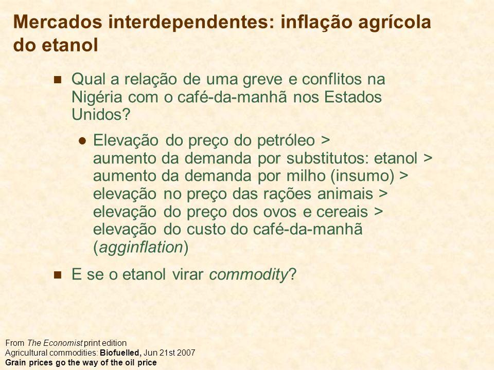 Mercados interdependentes: inflação agrícola do etanol