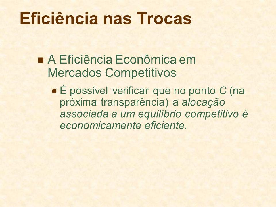 Eficiência nas Trocas A Eficiência Econômica em Mercados Competitivos