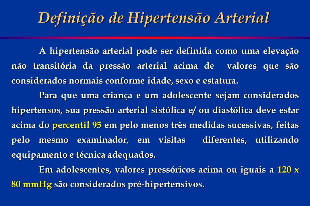 Definição de Hipertensão Arterial