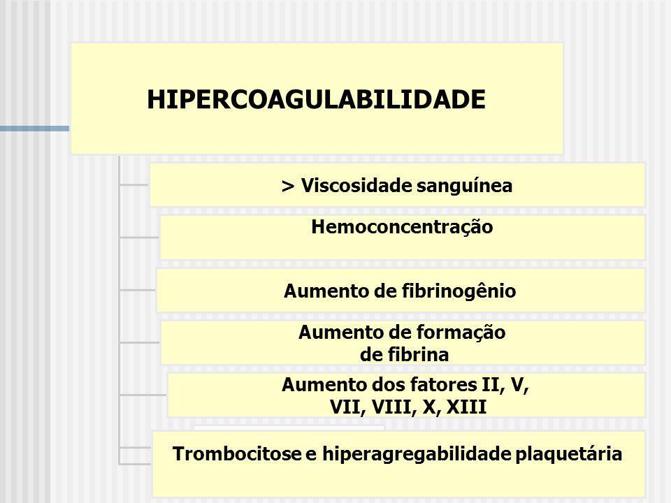 HIPERCOAGULABILIDADE