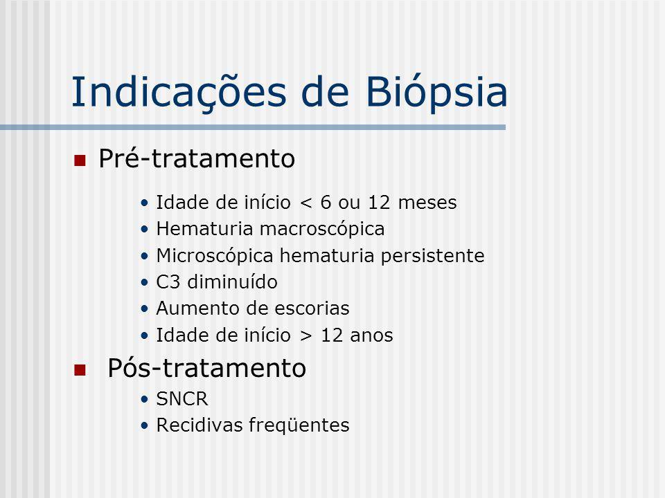 Indicações de Biópsia Pré-tratamento Pós-tratamento
