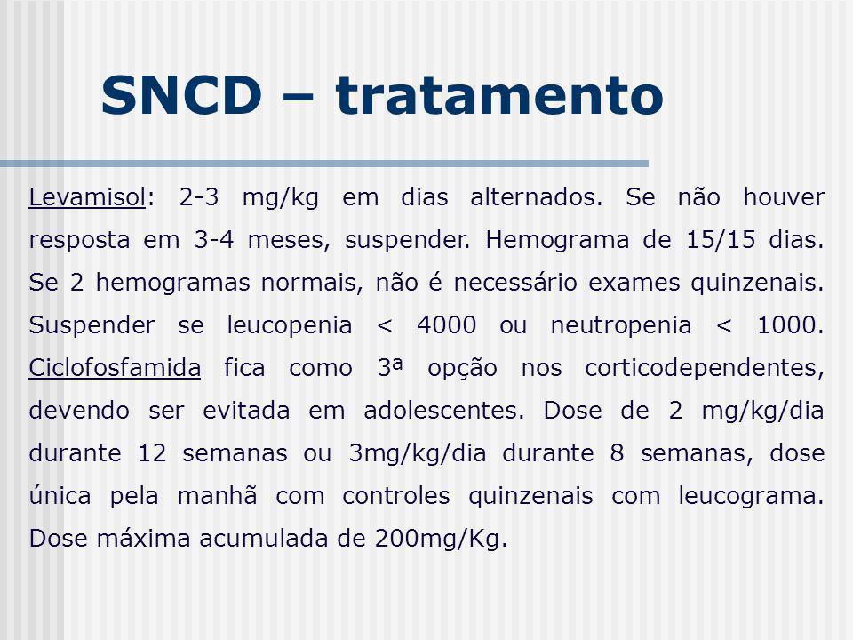 SNCD – tratamento