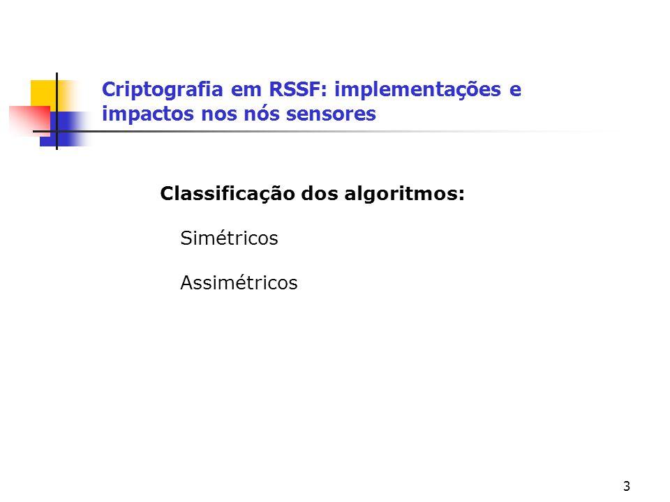 Classificação dos algoritmos: