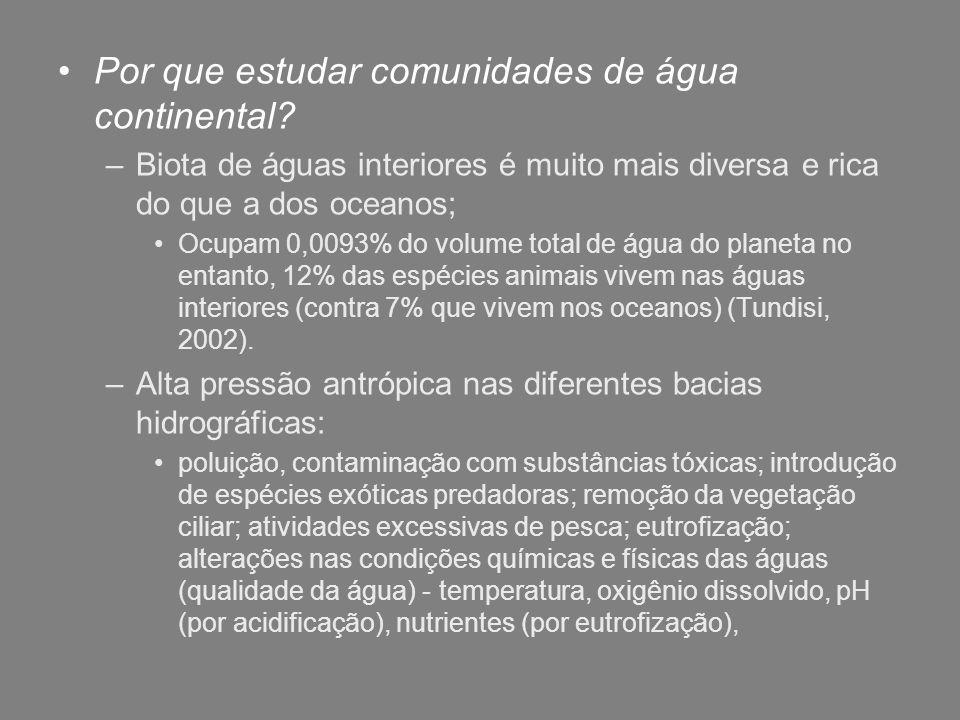 Por que estudar comunidades de água continental
