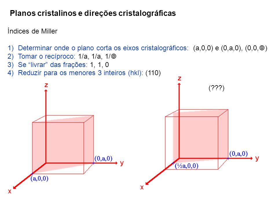 Planos cristalinos e direções cristalográficas