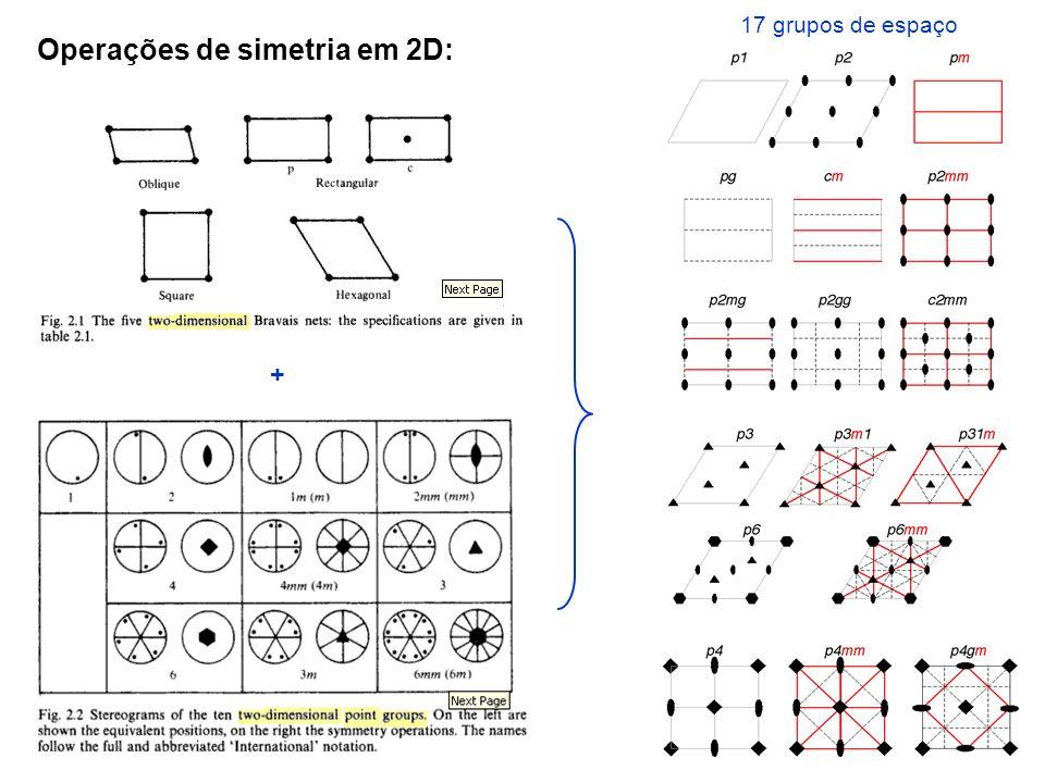 Operações de simetria em 2D: