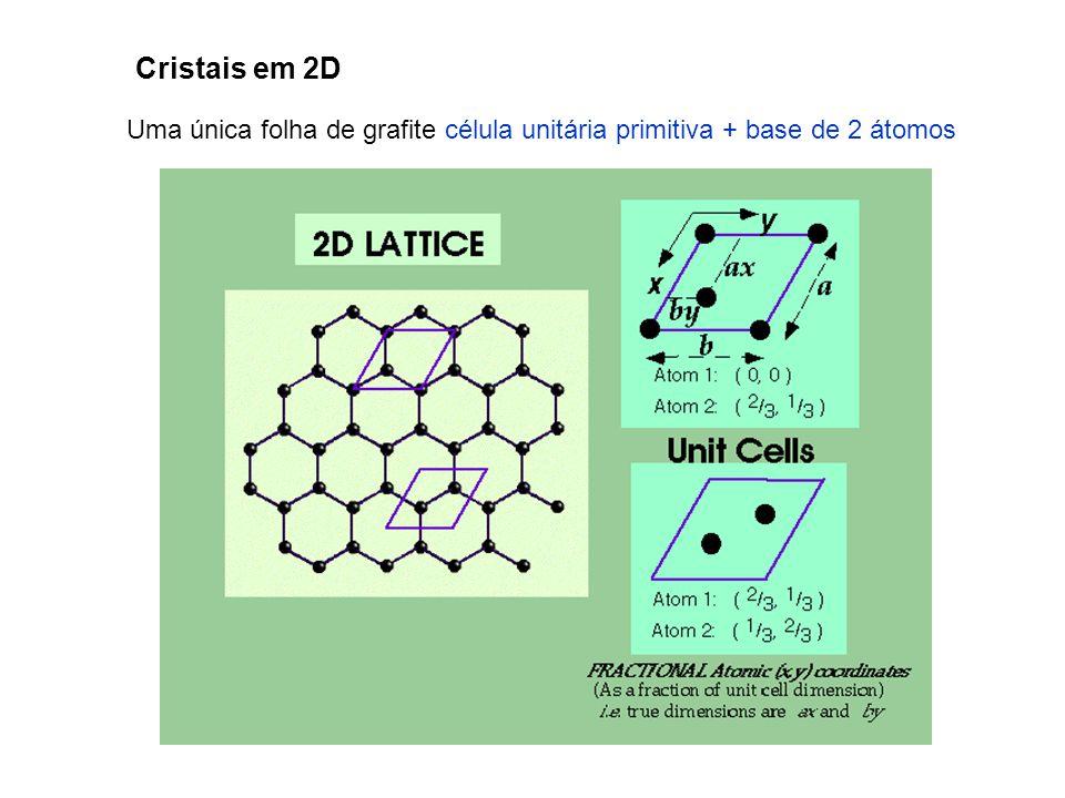 Cristais em 2D Uma única folha de grafite célula unitária primitiva + base de 2 átomos