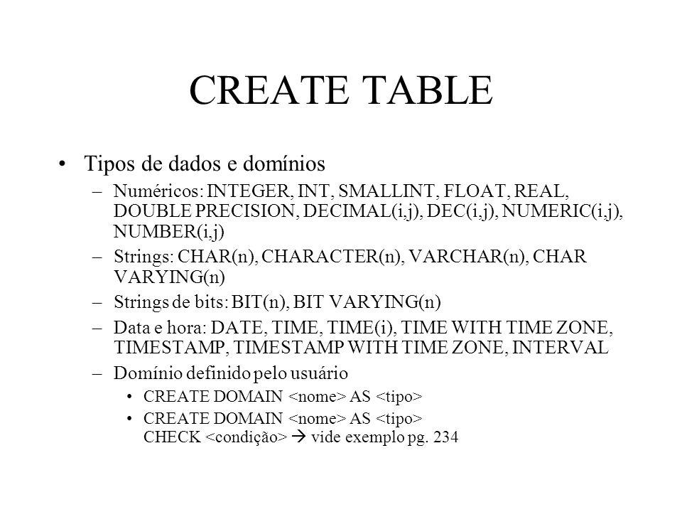 CREATE TABLE Tipos de dados e domínios