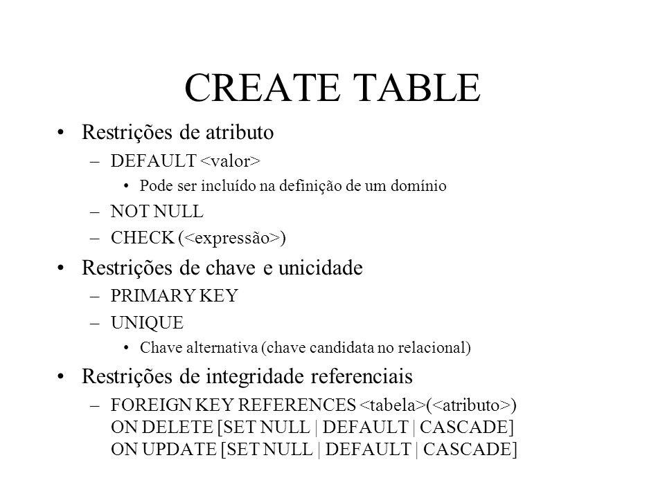 CREATE TABLE Restrições de atributo Restrições de chave e unicidade