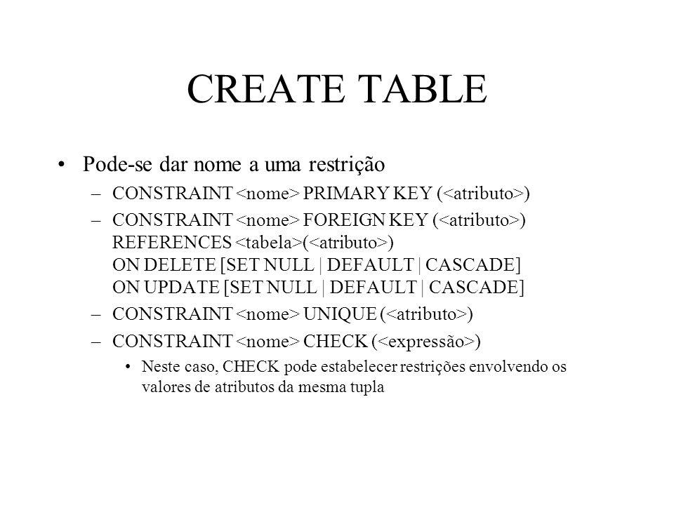 CREATE TABLE Pode-se dar nome a uma restrição