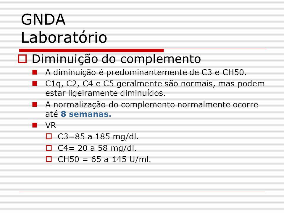 GNDA Laboratório Diminuição do complemento