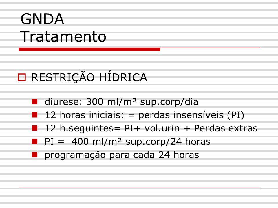 GNDA Tratamento RESTRIÇÃO HÍDRICA diurese: 300 ml/m² sup.corp/dia