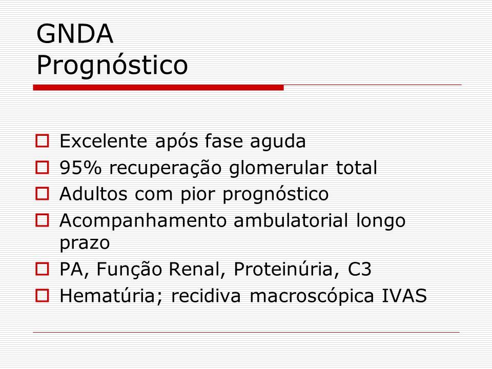 GNDA Prognóstico Excelente após fase aguda