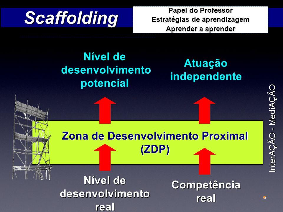 Scaffolding Nível de desenvolvimento potencial Atuação independente