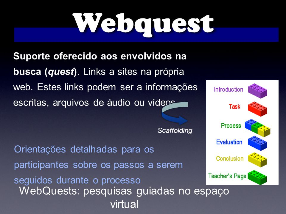WebQuests: pesquisas guiadas no espaço virtual