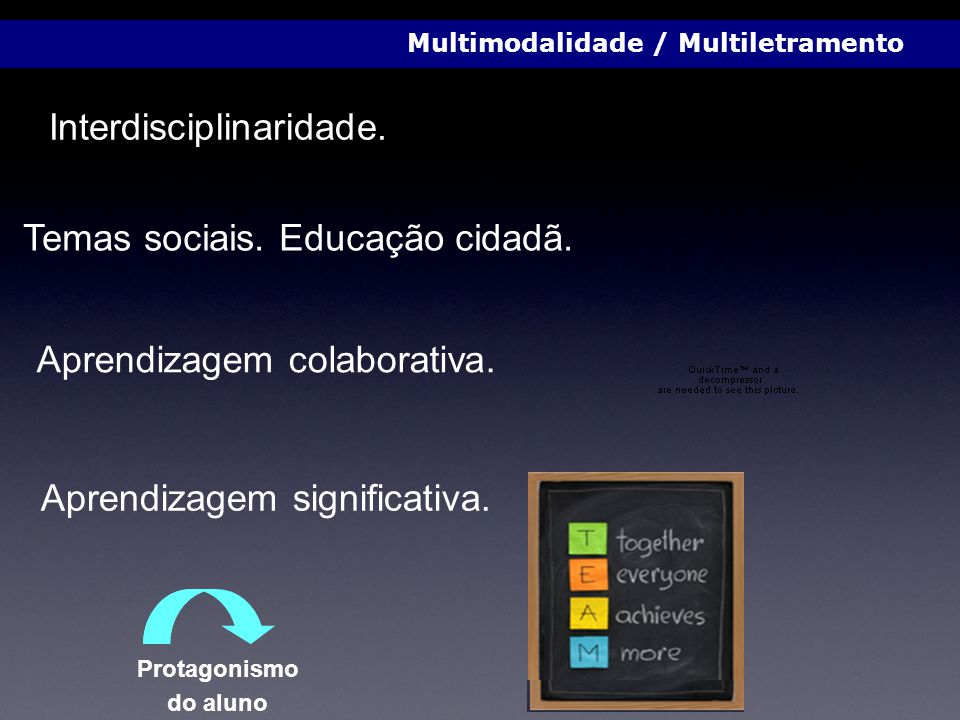 Multimodalidade / Multiletramento