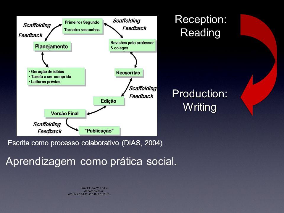 Aprendizagem como prática social.