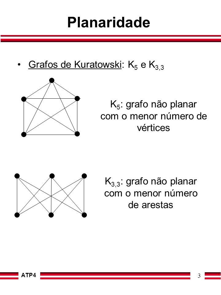 Planaridade Grafos de Kuratowski: K5 e K3,3
