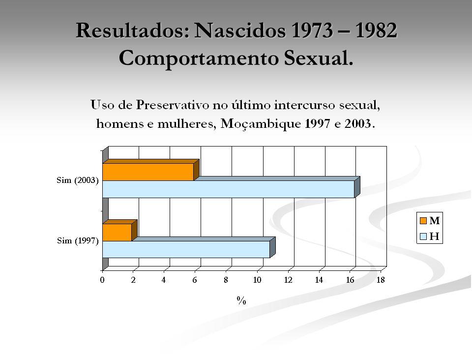 Resultados: Nascidos 1973 – 1982 Comportamento Sexual.