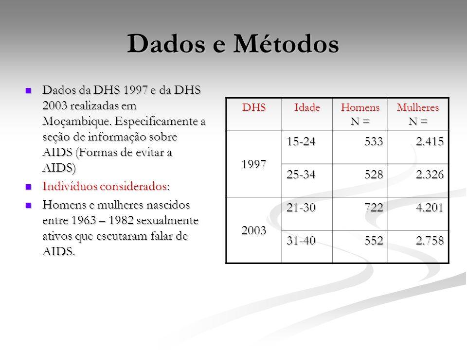 Dados e Métodos Dados da DHS 1997 e da DHS 2003 realizadas em Moçambique. Especificamente a seção de informação sobre AIDS (Formas de evitar a AIDS)