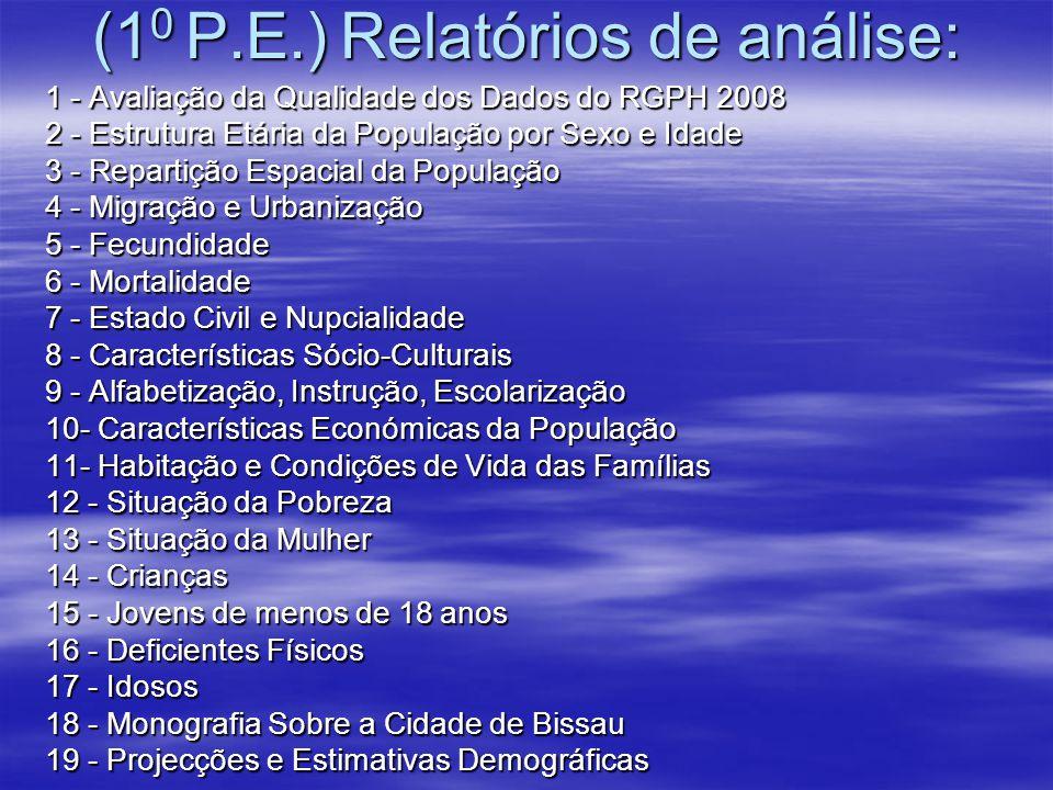 (10 P.E.) Relatórios de análise:
