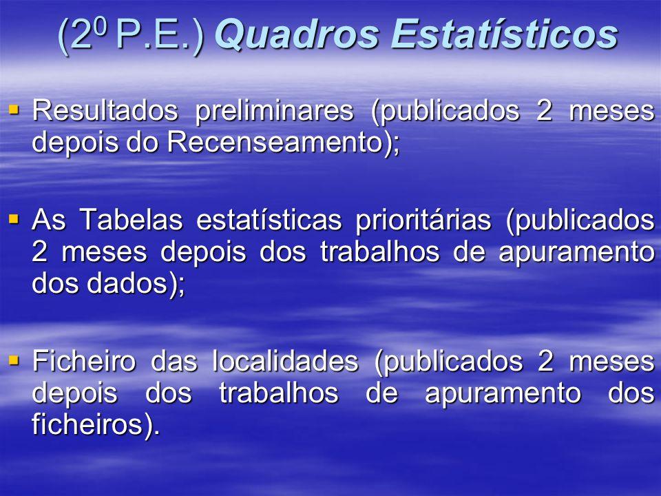 (20 P.E.) Quadros Estatísticos