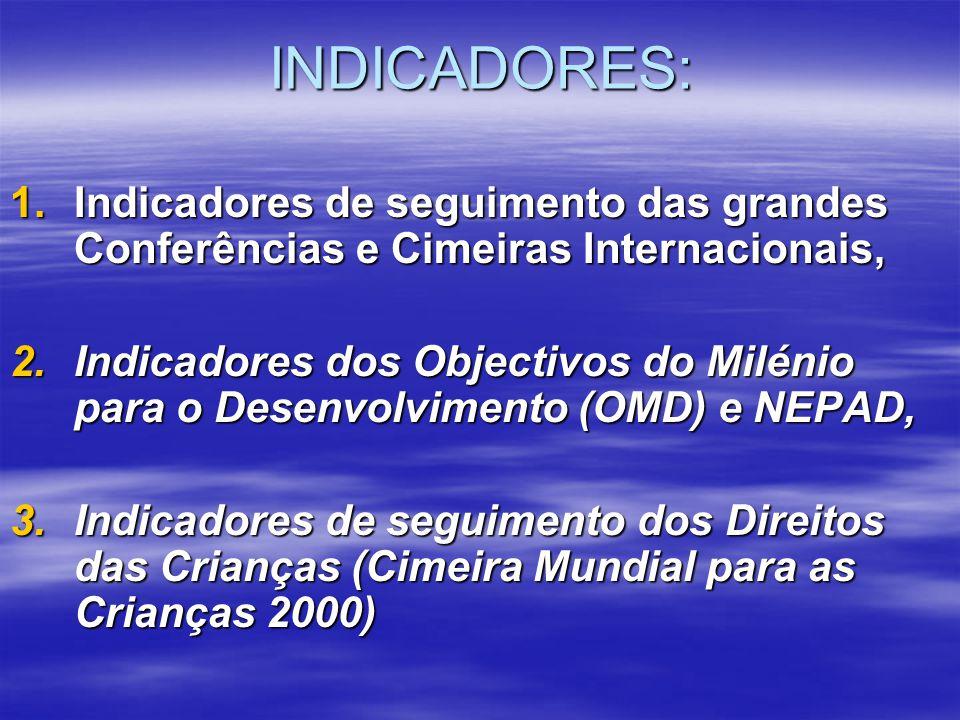 INDICADORES: Indicadores de seguimento das grandes Conferências e Cimeiras Internacionais,