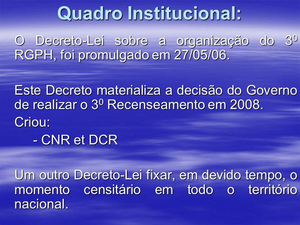 Quadro Institucional: